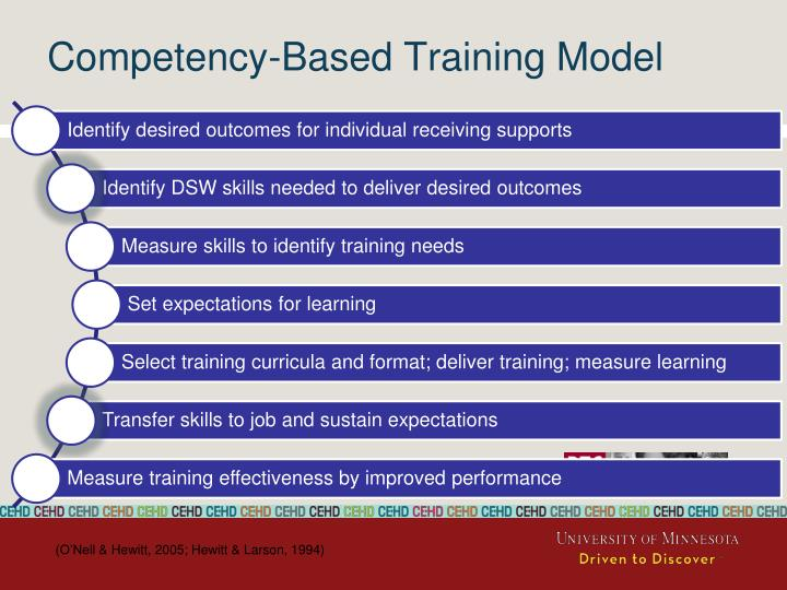 Competency-Based Training Model