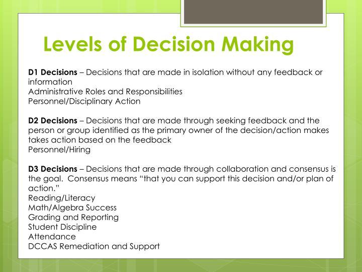 Levels of Decision
