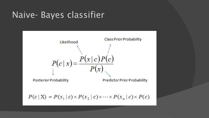Naive- Bayes