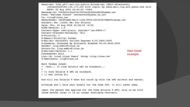 Ham Email example