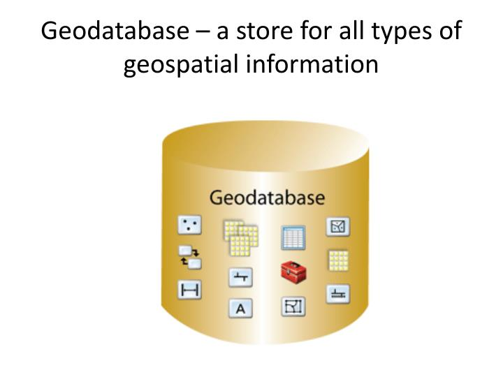 Geodatabase a store for all types of geospatial information