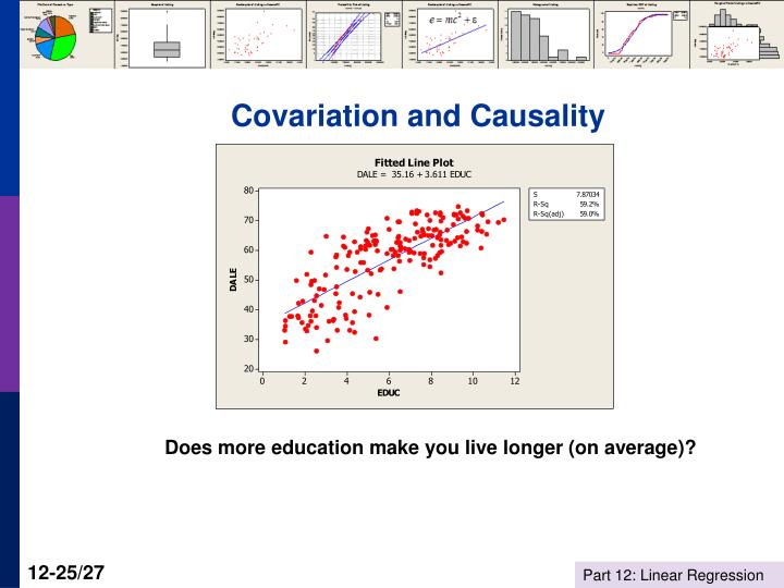 Covariation and Causality
