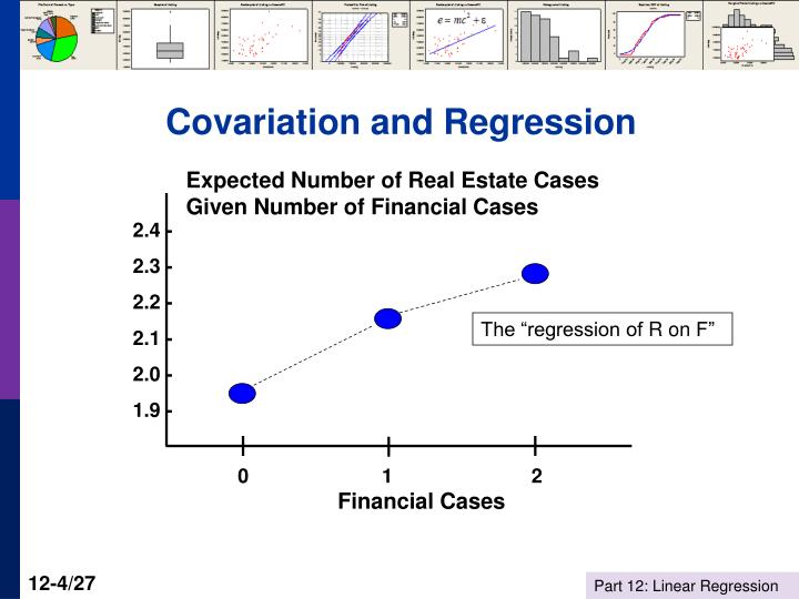 Covariation and Regression