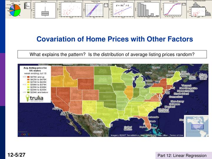 Covariation of Home Prices with Other Factors