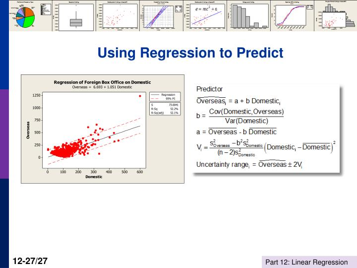 Using Regression to Predict