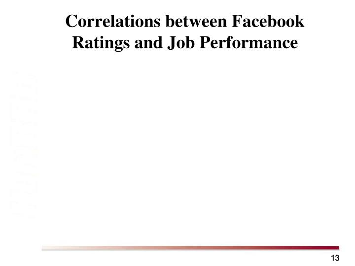 Correlations between Facebook Ratings and Job Performance