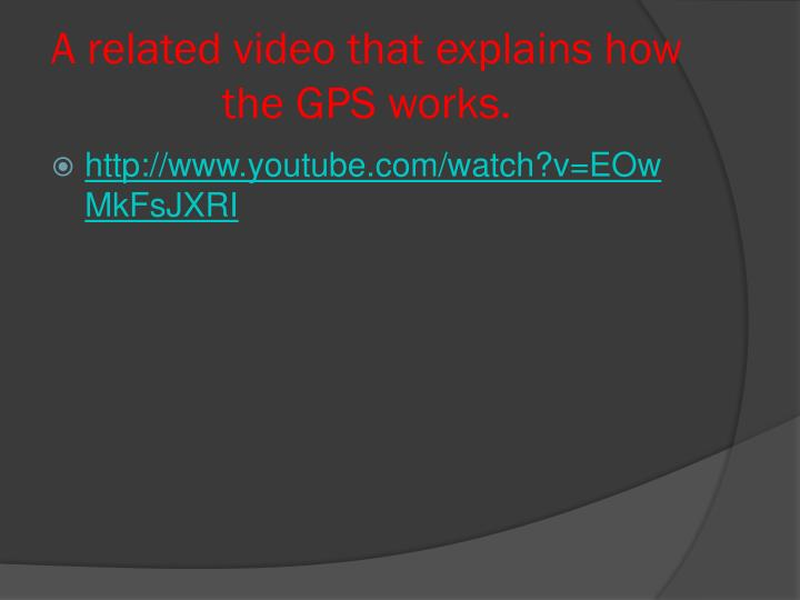 Used Cars Boise Idaho >> PPT - Trigonometry and The GPS System PowerPoint ...