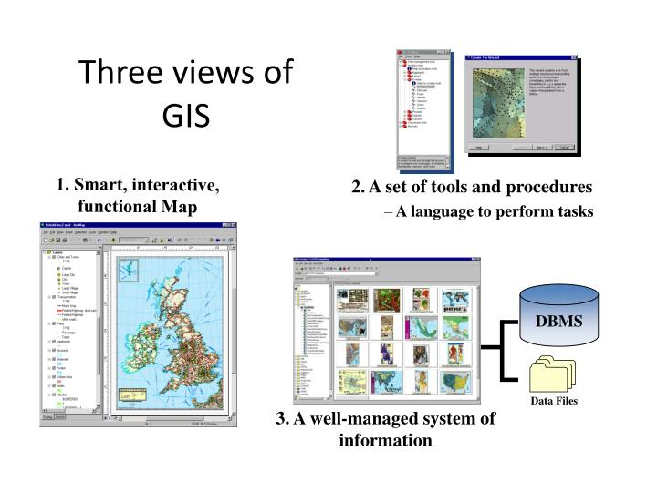 Three views of GIS