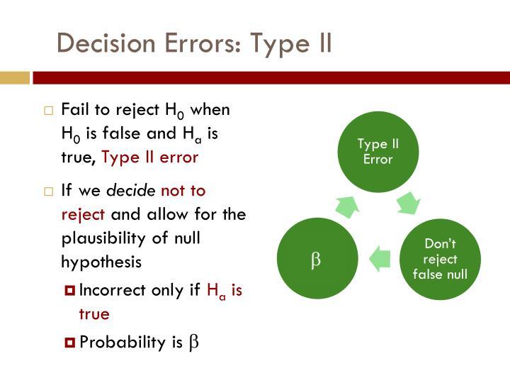 Decision Errors: Type II