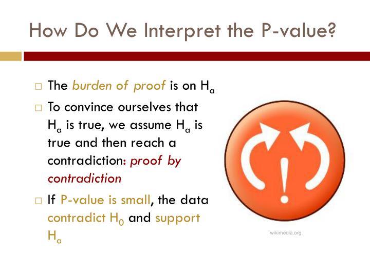 How Do We Interpret the P-value?