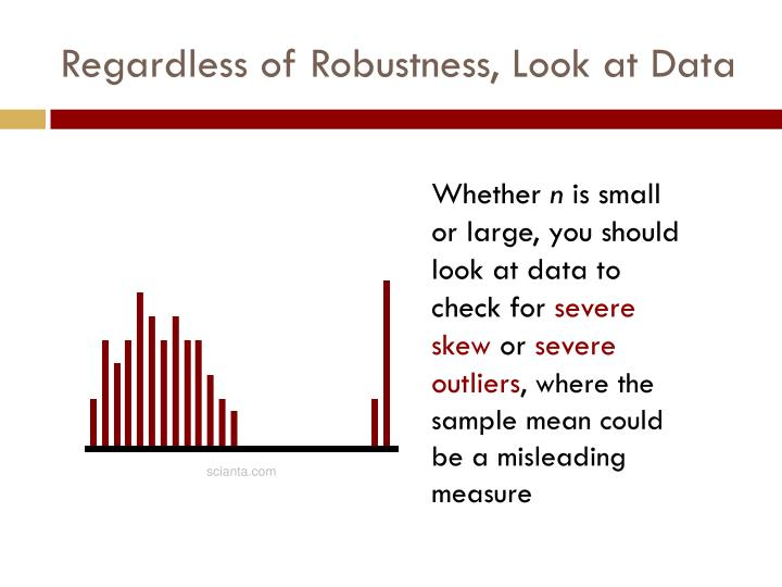 Regardless of Robustness, Look at Data