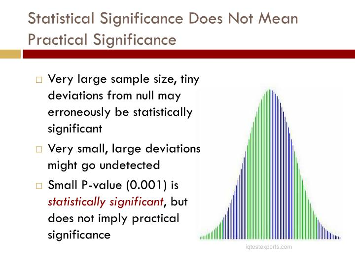 Statistical Significance Does Not Mean Practical Significance