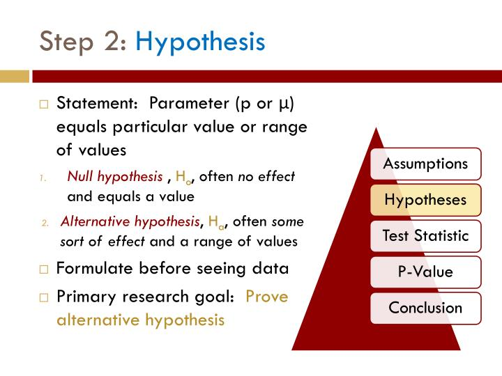 null hypothesis in thesis writing Null and alternative hypothesis an experiment was conducted to determine if motivational techniques in management significantly impacted employee stress levels compared to no intervention.
