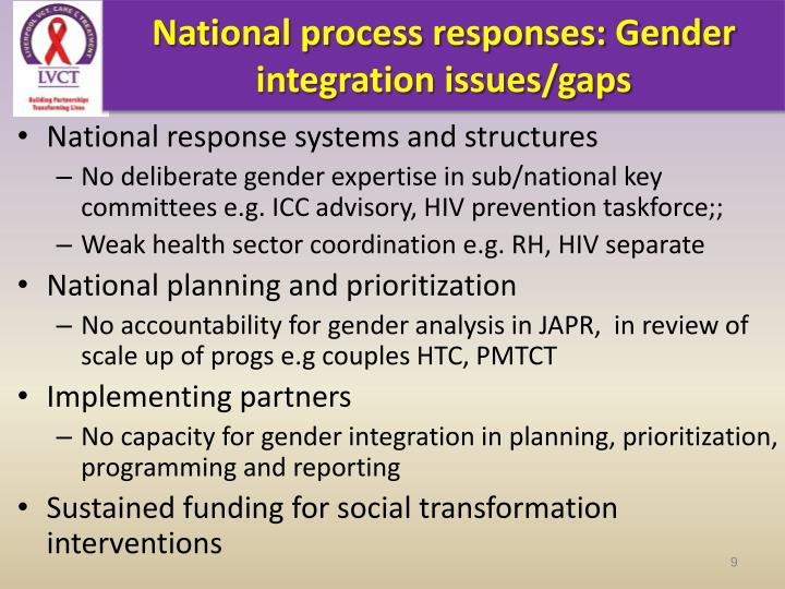 National process responses: Gender integration issues/gaps