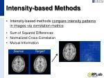 intensity based methods