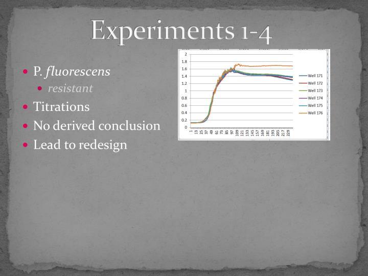Experiments 1-4