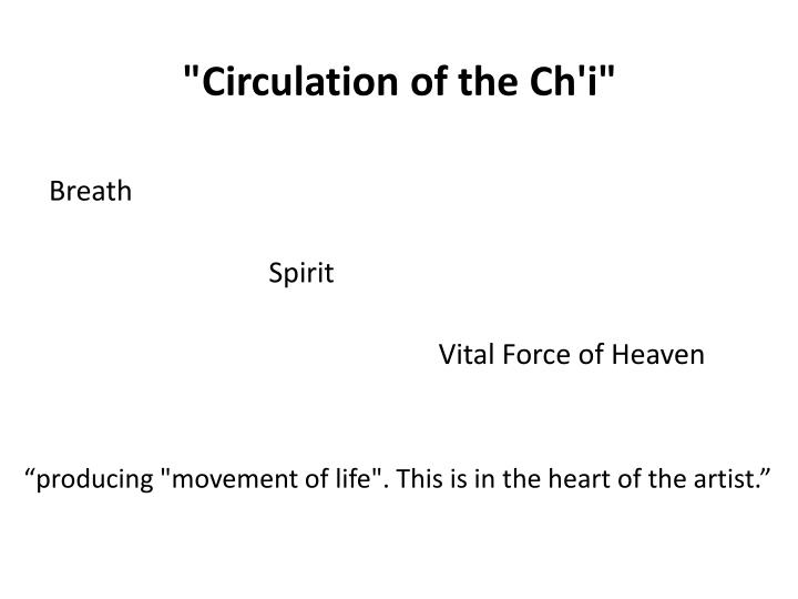 """Circulation of the"