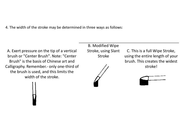 4. The width of the stroke may be determined in three ways
