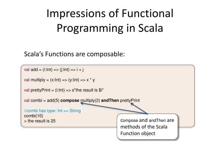 Impressions of Functional