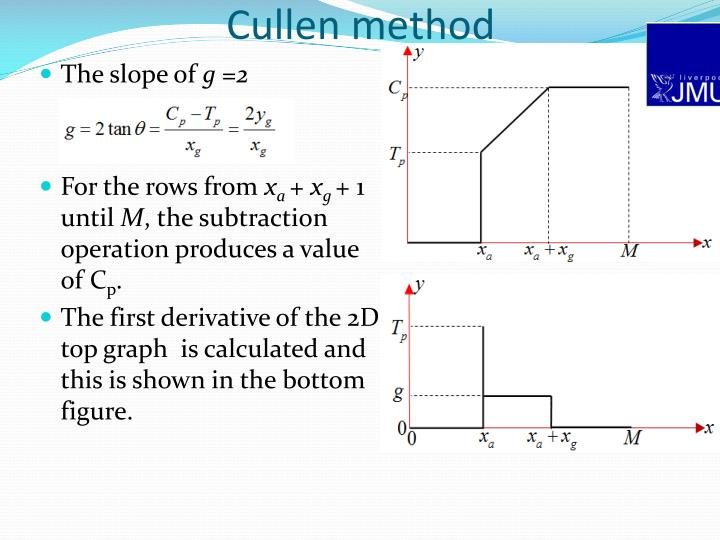Cullen method