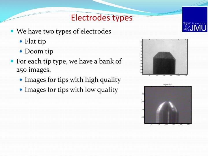 Electrodes types