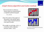 graph theory algorithm and cullen method