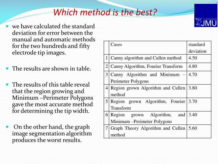 Which method is the best?