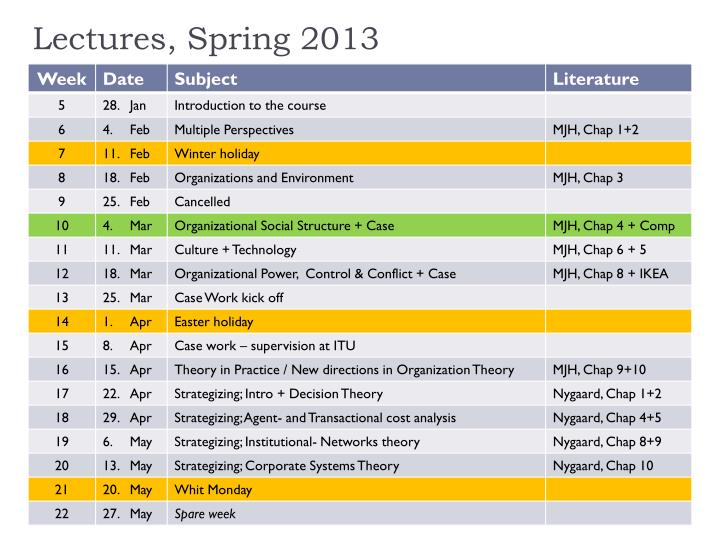 Lectures, Spring 2013