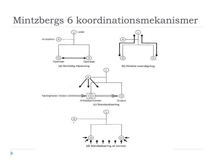 Mintzbergs