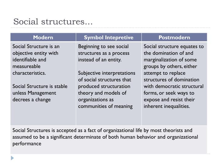 Social structures...