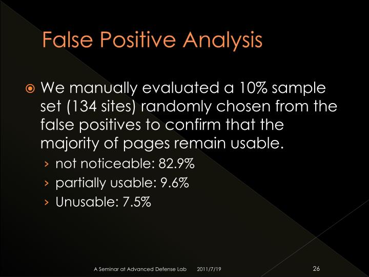 False Positive Analysis