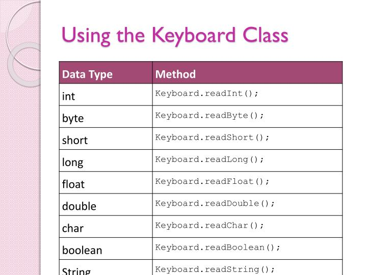 Using the Keyboard Class