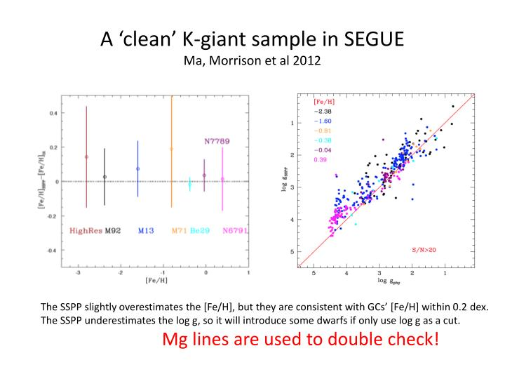 A 'clean' K-giant sample in SEGUE