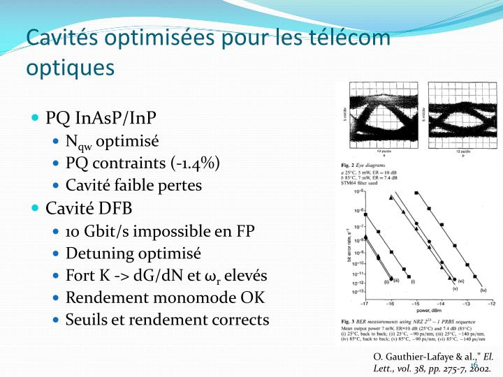 Cavités optimisées pour les télécom optiques