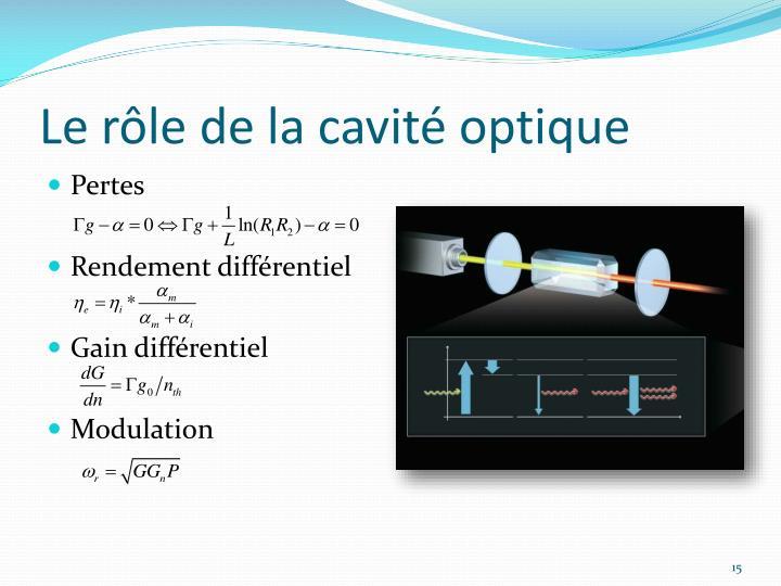 Le rôle de la cavité optique