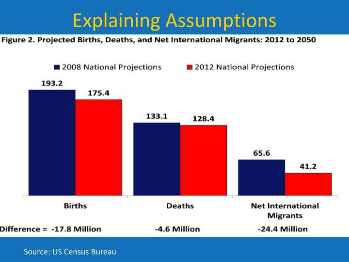 Explaining Assumptions