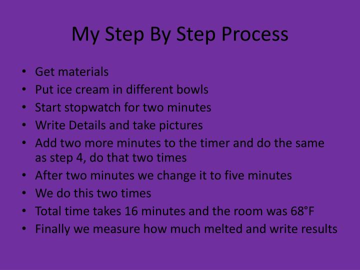 My Step By Step Process