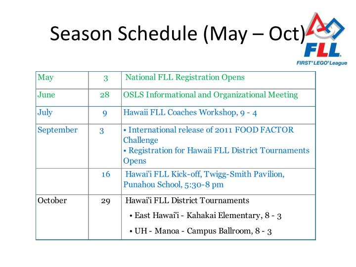 Season Schedule (May – Oct)