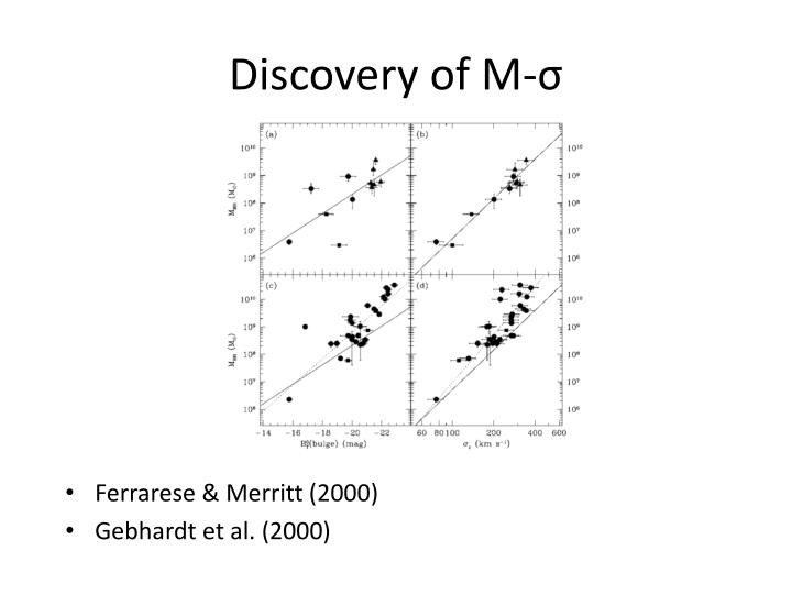 Discovery of M-σ
