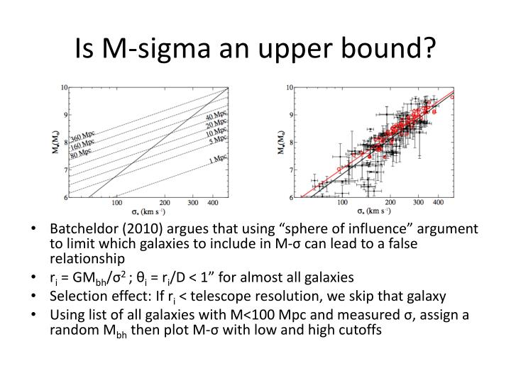 Is M-sigma an upper bound?