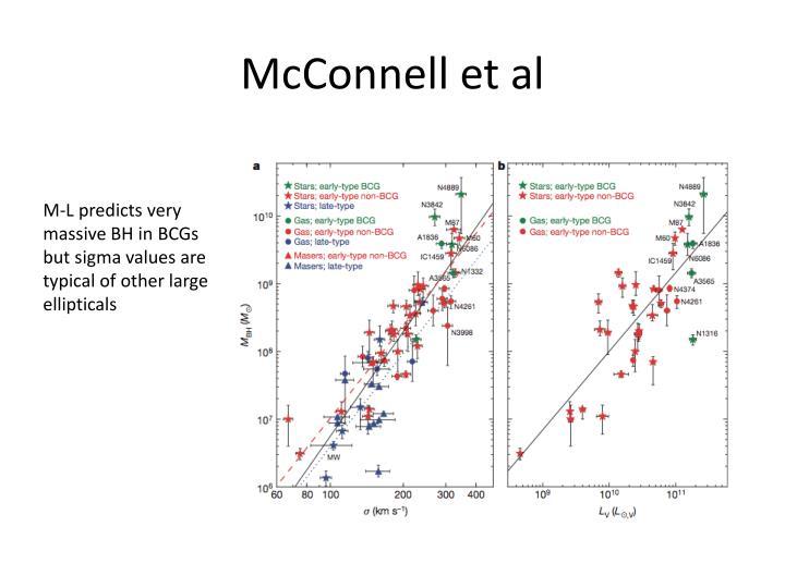 McConnell et al