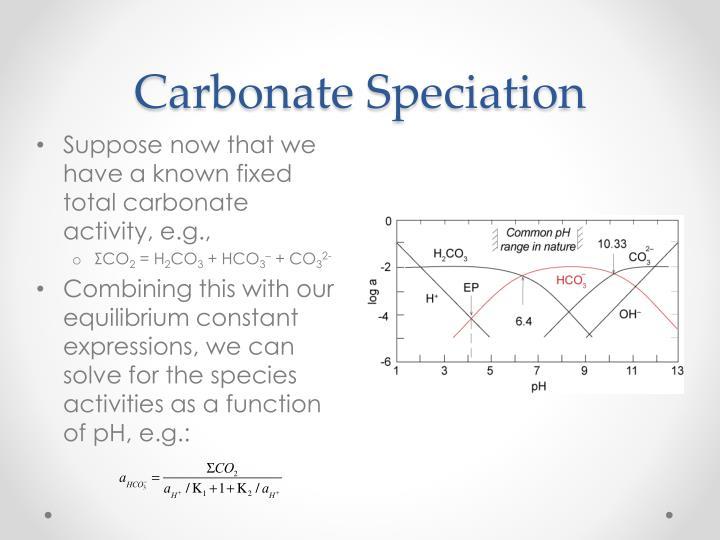 Carbonate Speciation