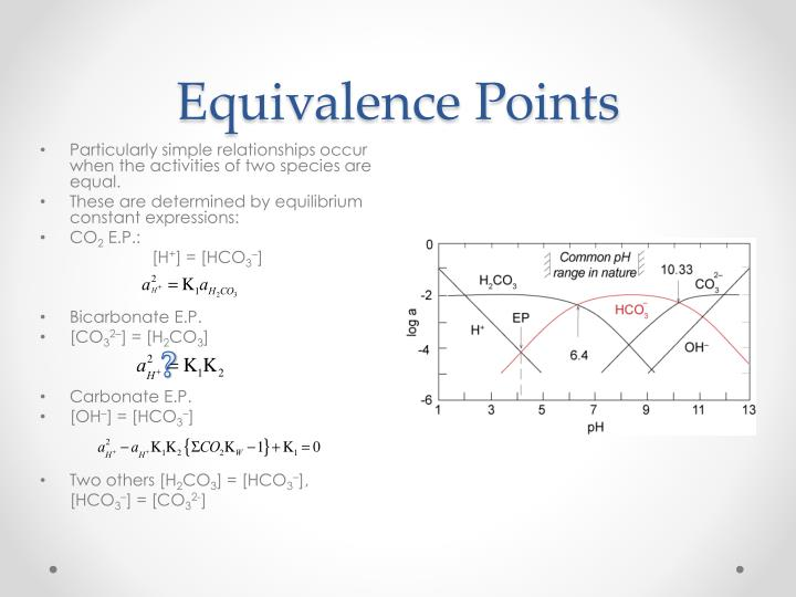 Equivalence Points