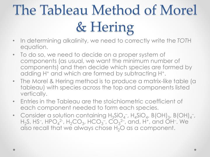 The Tableau Method of Morel &