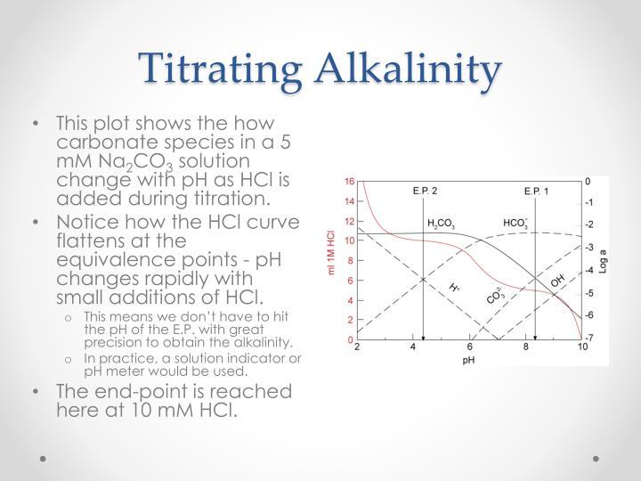 Titrating Alkalinity