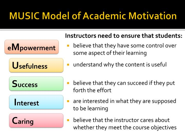 academic motivation Chapter 1 student motivation, engagement, and achievement why is this component important student motivation and engagement in academic literacy tasks.