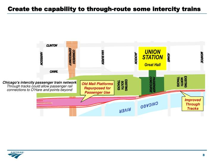 Create the capability to through-route some intercity