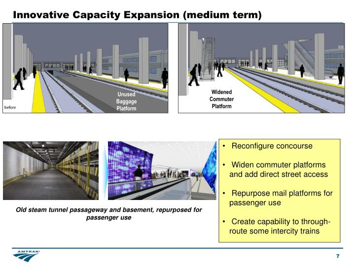 Innovative Capacity Expansion (medium term