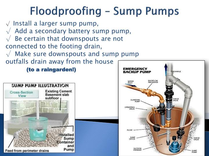 Install a larger sump pump,
