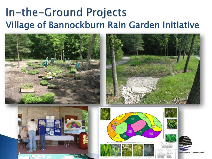 In-the-Ground Projects